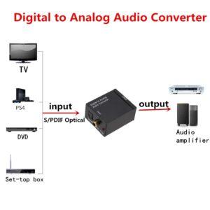 digital to analog audio converter best price sri lanka