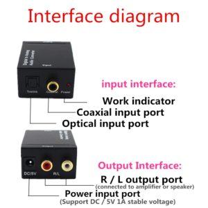digital to analog converter for samsung tv